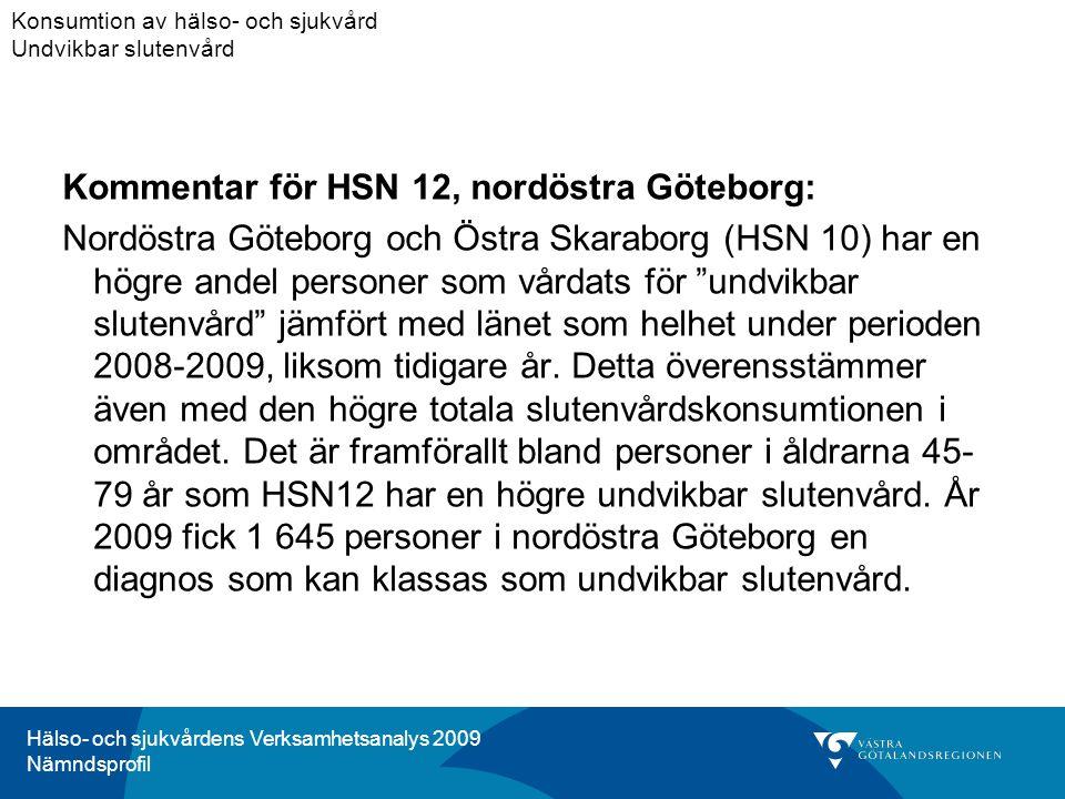 Hälso- och sjukvårdens Verksamhetsanalys 2009 Nämndsprofil Kommentar för HSN 12, nordöstra Göteborg: Nordöstra Göteborg och Östra Skaraborg (HSN 10) har en högre andel personer som vårdats för undvikbar slutenvård jämfört med länet som helhet under perioden 2008-2009, liksom tidigare år.