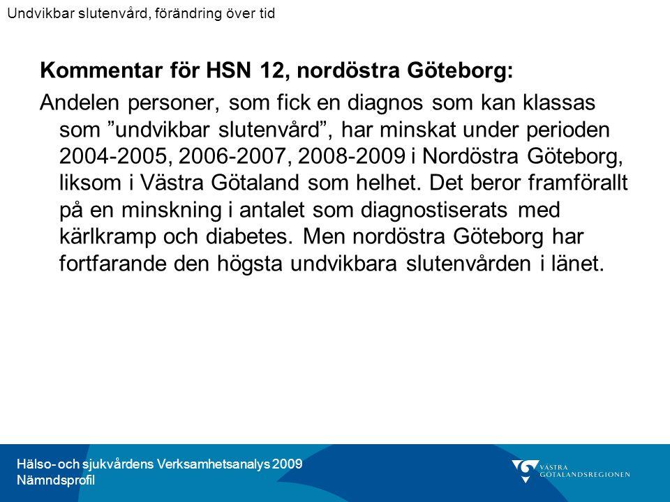 Hälso- och sjukvårdens Verksamhetsanalys 2009 Nämndsprofil Kommentar för HSN 12, nordöstra Göteborg: Andelen personer, som fick en diagnos som kan klassas som undvikbar slutenvård , har minskat under perioden 2004-2005, 2006-2007, 2008-2009 i Nordöstra Göteborg, liksom i Västra Götaland som helhet.