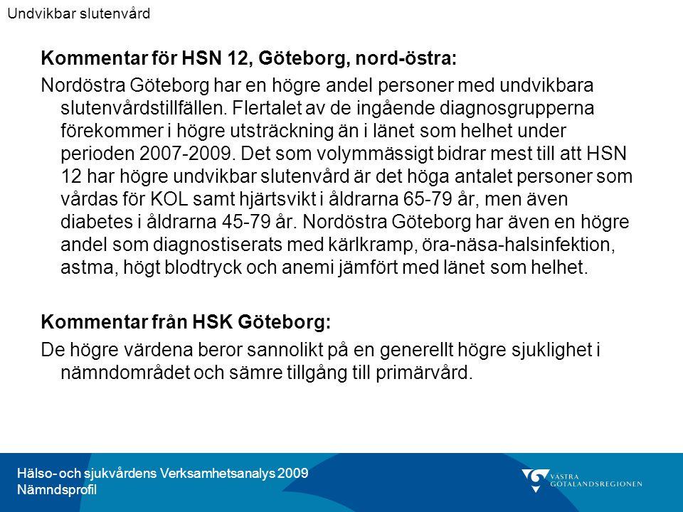 Hälso- och sjukvårdens Verksamhetsanalys 2009 Nämndsprofil Kommentar för HSN 12, Göteborg, nord-östra: Nordöstra Göteborg har en högre andel personer med undvikbara slutenvårdstillfällen.