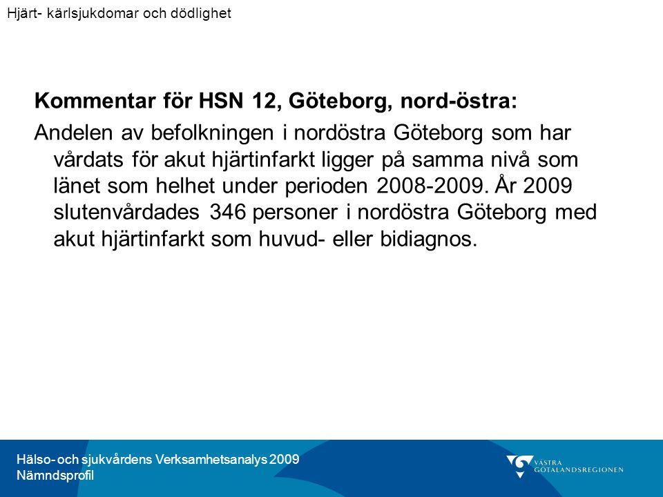 Hälso- och sjukvårdens Verksamhetsanalys 2009 Nämndsprofil Kommentar för HSN 12, Göteborg, nord-östra: Andelen av befolkningen i nordöstra Göteborg som har vårdats för akut hjärtinfarkt ligger på samma nivå som länet som helhet under perioden 2008-2009.