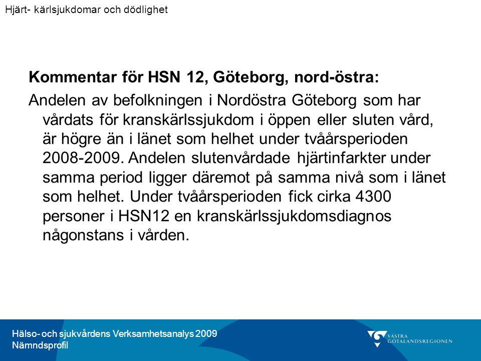 Hälso- och sjukvårdens Verksamhetsanalys 2009 Nämndsprofil Kommentar för HSN 12, Göteborg, nord-östra: Andelen av befolkningen i Nordöstra Göteborg som har vårdats för kranskärlssjukdom i öppen eller sluten vård, är högre än i länet som helhet under tvåårsperioden 2008-2009.