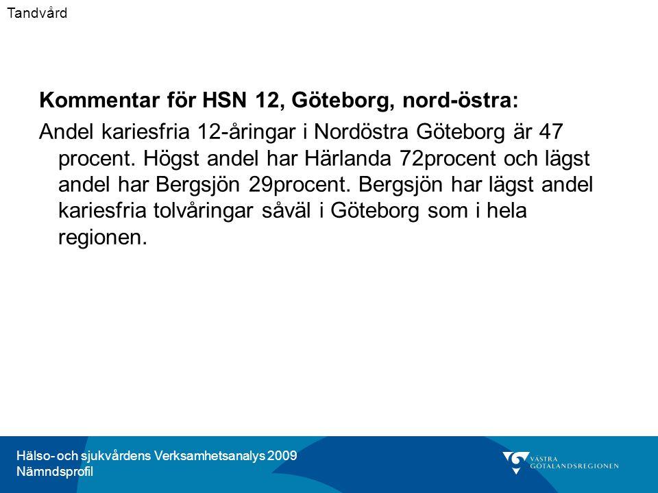 Hälso- och sjukvårdens Verksamhetsanalys 2009 Nämndsprofil Kommentar för HSN 12, Göteborg, nord-östra: Andel kariesfria 12-åringar i Nordöstra Göteborg är 47 procent.