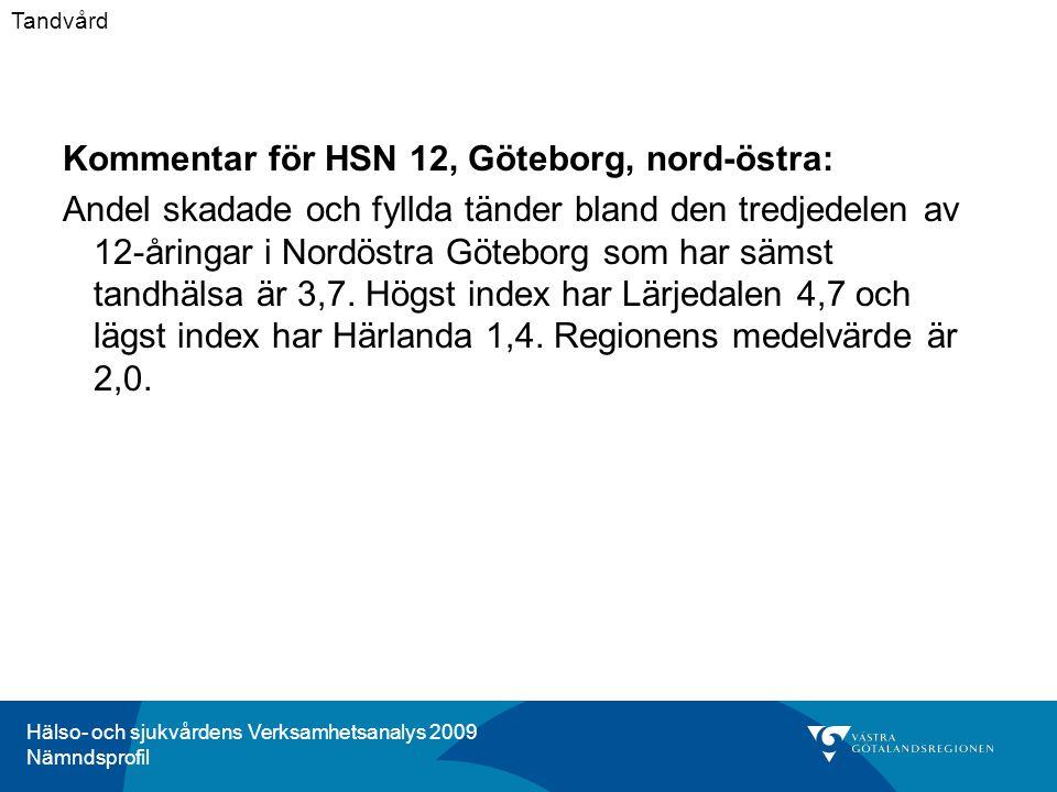 Hälso- och sjukvårdens Verksamhetsanalys 2009 Nämndsprofil Kommentar för HSN 12, Göteborg, nord-östra: Andel skadade och fyllda tänder bland den tredjedelen av 12-åringar i Nordöstra Göteborg som har sämst tandhälsa är 3,7.