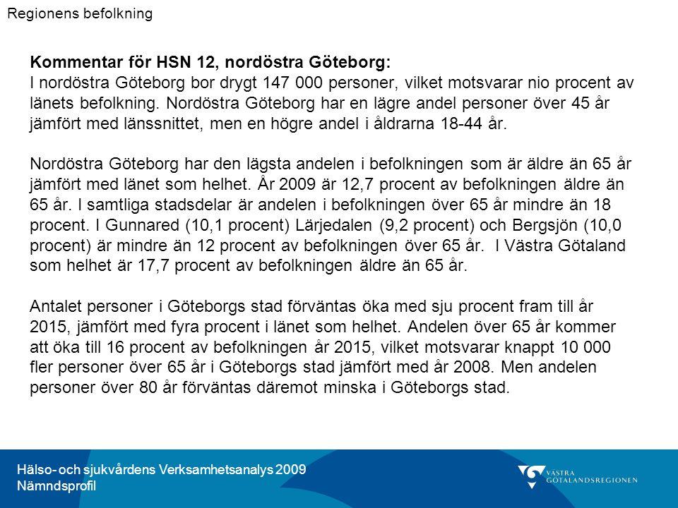 Hälso- och sjukvårdens Verksamhetsanalys 2009 Nämndsprofil Kommentar för HSN 12, nordöstra Göteborg: I nordöstra Göteborg bor drygt 147 000 personer, vilket motsvarar nio procent av länets befolkning.