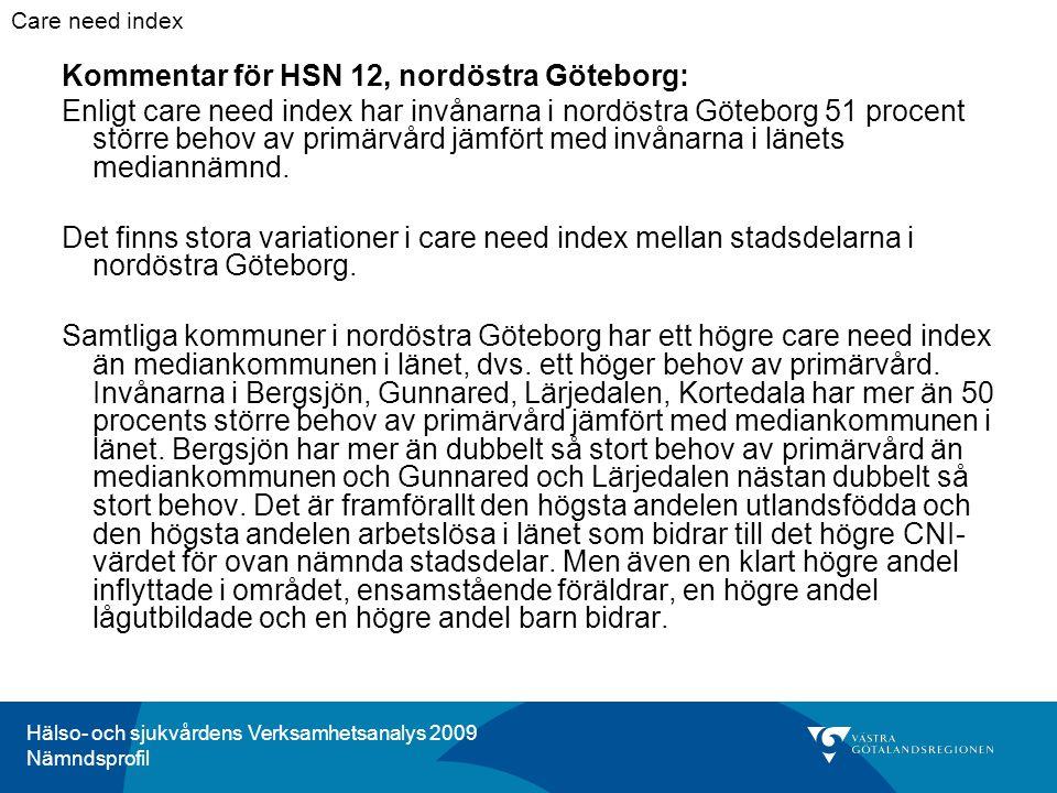 Hälso- och sjukvårdens Verksamhetsanalys 2009 Nämndsprofil Figur F-22.