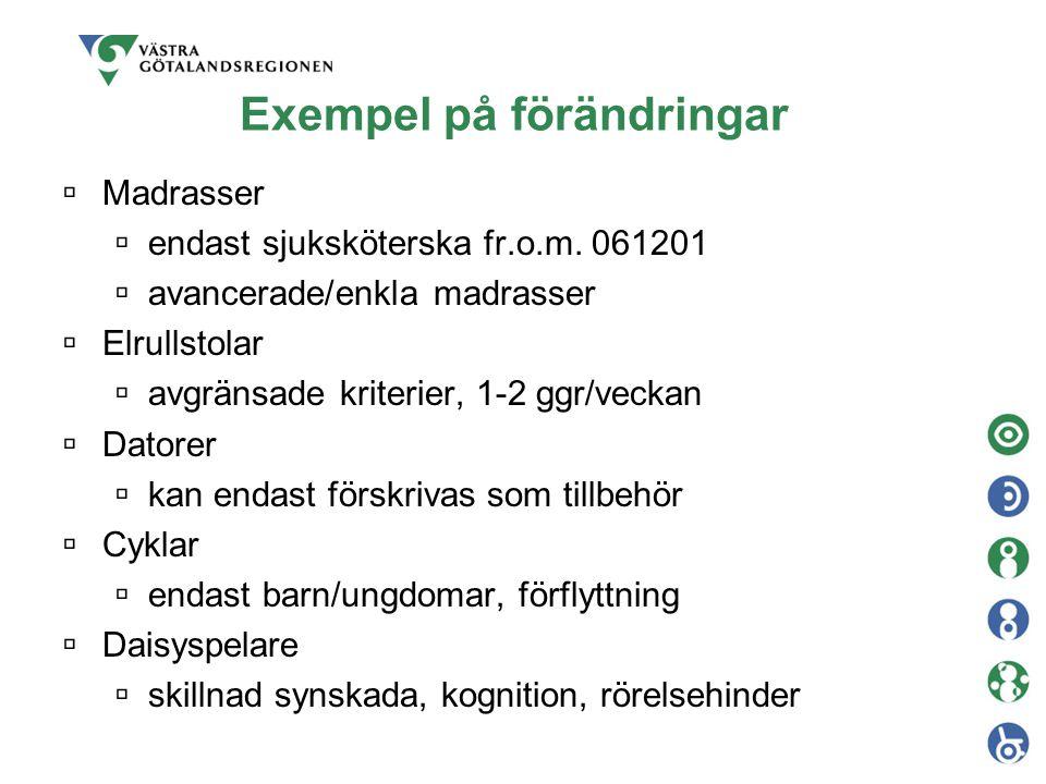 Exempel på förändringar  Madrasser  endast sjuksköterska fr.o.m. 061201  avancerade/enkla madrasser  Elrullstolar  avgränsade kriterier, 1-2 ggr/