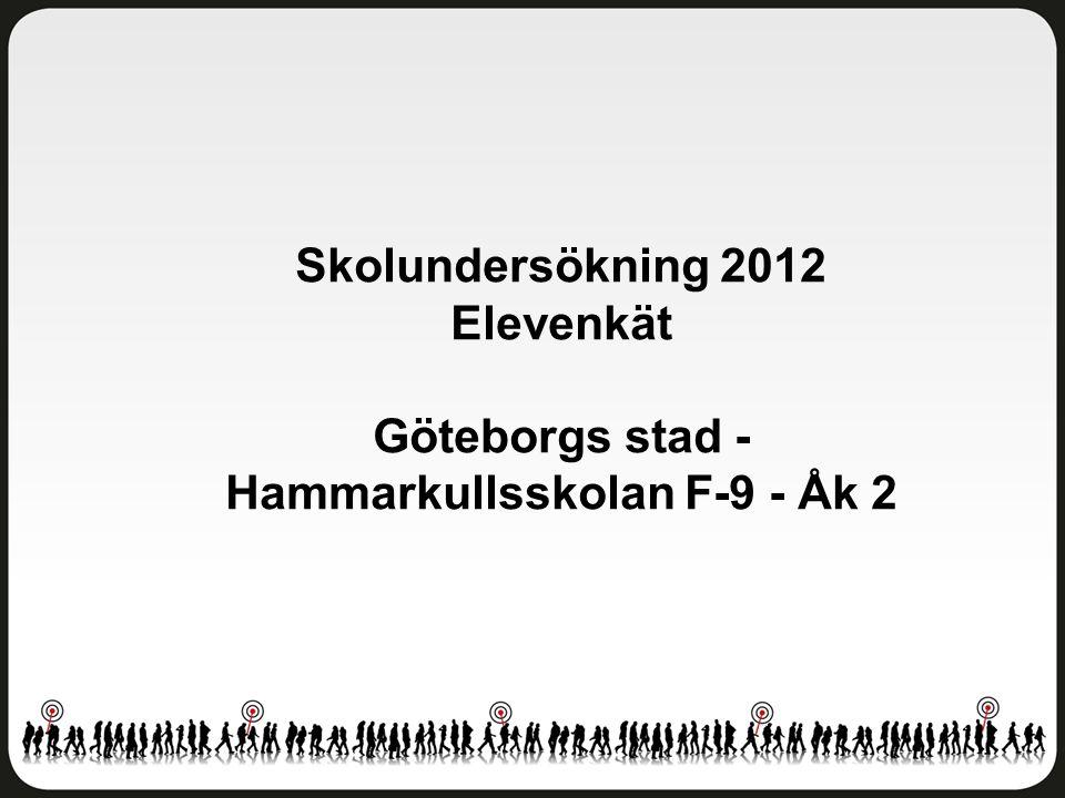 Skolundersökning 2012 Elevenkät Göteborgs stad - Hammarkullsskolan F-9 - Åk 2