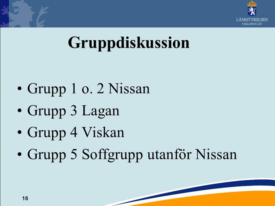 16 Gruppdiskussion Grupp 1 o.