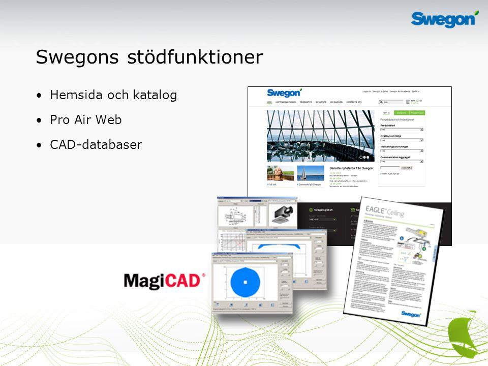 Swegons stödfunktioner Hemsida och katalog Pro Air Web CAD-databaser