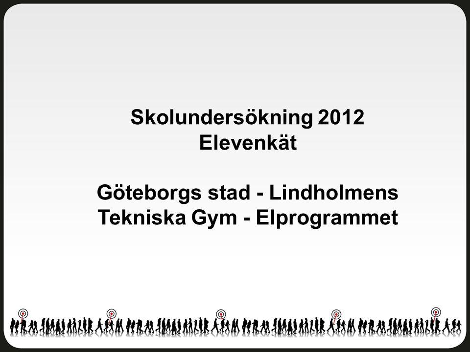 Skolundersökning 2012 Elevenkät Göteborgs stad - Lindholmens Tekniska Gym - Elprogrammet