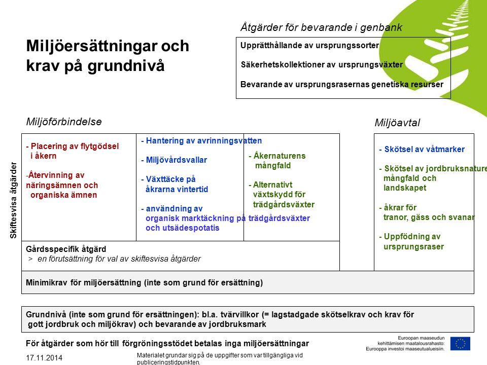Gårdsspecifik åtgärd > en förutsättning för val av skiftesvisa åtgärder - Skötsel av våtmarker - Skötsel av jordbruksnaturens mångfald och landskapet - åkrar för tranor, gäss och svanar - Uppfödning av ursprungsraser Minimikrav för miljöersättning (inte som grund för ersättning) - Hantering av avrinningsvatten - Miljövårdsvallar - Växttäcke på åkrarna vintertid - användning av organisk marktäckning på trädgårdsväxter och utsädespotatis - Placering av flytgödsel i åkern -Återvinning av näringsämnen och organiska ämnen - Åkernaturens mångfald - Alternativt växtskydd för trädgårdsväxter Upprätthållande av ursprungssorter Säkerhetskollektioner av ursprungsväxter Bevarande av ursprungsrasernas genetiska resurser Miljöavtal Miljöersättningar och krav på grundnivå Grundnivå (inte som grund för ersättningen): bl.a.