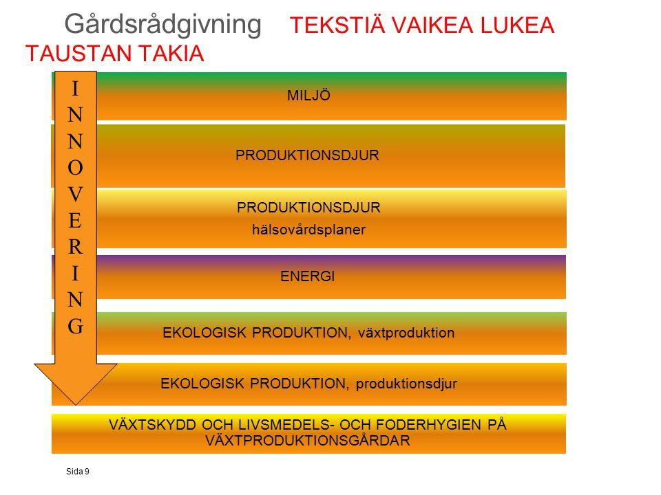 Gårdsrådgivning TEKSTIÄ VAIKEA LUKEA TAUSTAN TAKIA Sida 9 MILJÖ PRODUKTIONSDJUR hälsovårdsplaner VÄXTSKYDD OCH LIVSMEDELS- OCH FODERHYGIEN PÅ VÄXTPRODUKTIONSGÅRDAR EKOLOGISK PRODUKTION, produktionsdjur ENERGI EKOLOGISK PRODUKTION, växtproduktion INNOVERINGINNOVERING