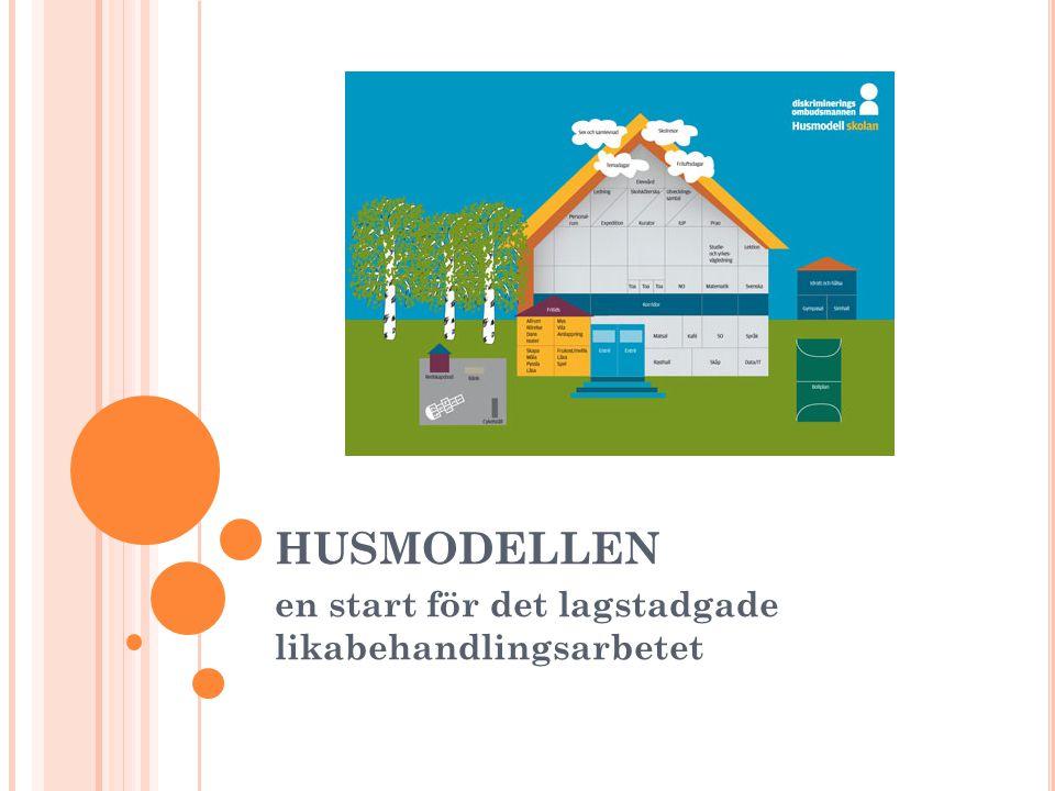 Husmodellen är en enkel och konkret granskningsmetod som kan bidra till att upptäcka risker för diskriminering och trakasserier i skolan Den är också ett verktyg för att sätta upp mål och ta fram åtgärder för att komma tillrätta med riskerna.