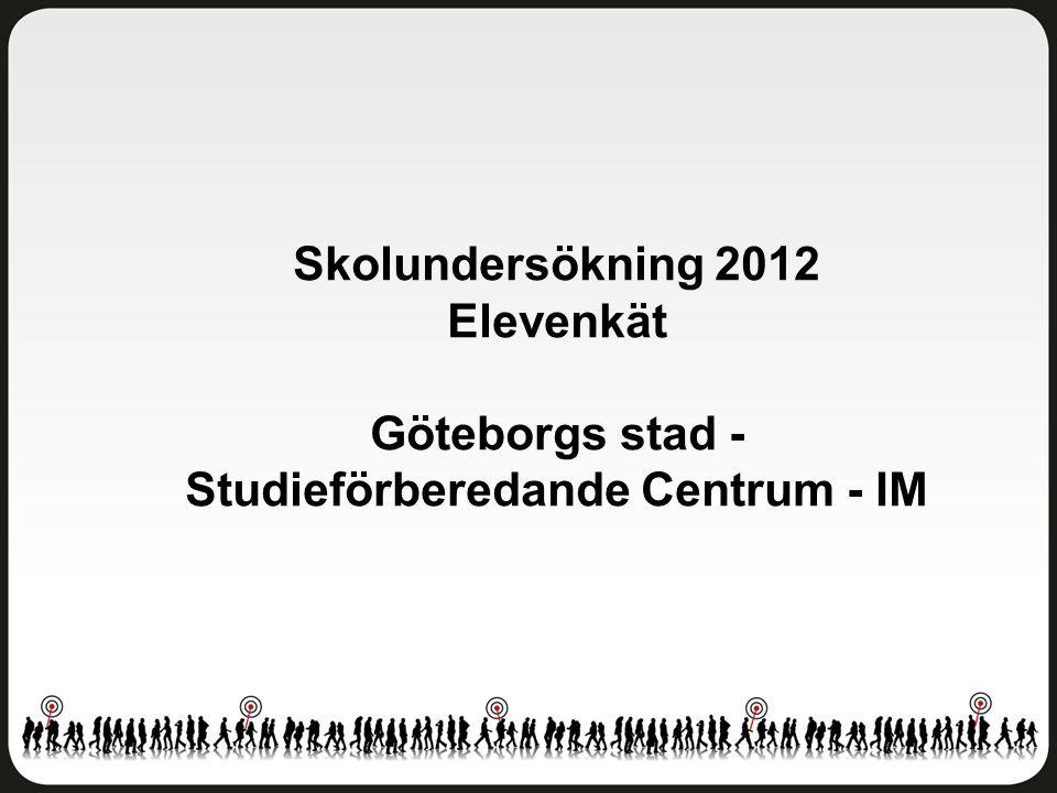 Delaktighet och inflytande Göteborgs stad - Studieförberedande Centrum - IM Antal svar: 72 av 292 elever Svarsfrekvens: 25 procent