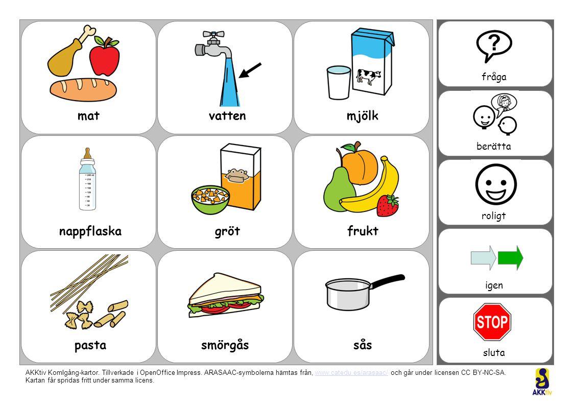 matvattenmjölk fruktgrötnappflaska pastasmörgåssås fråga berätta roligt igen sluta fråga berätta roligt igen sluta AKKtiv KomIgång-kartor.