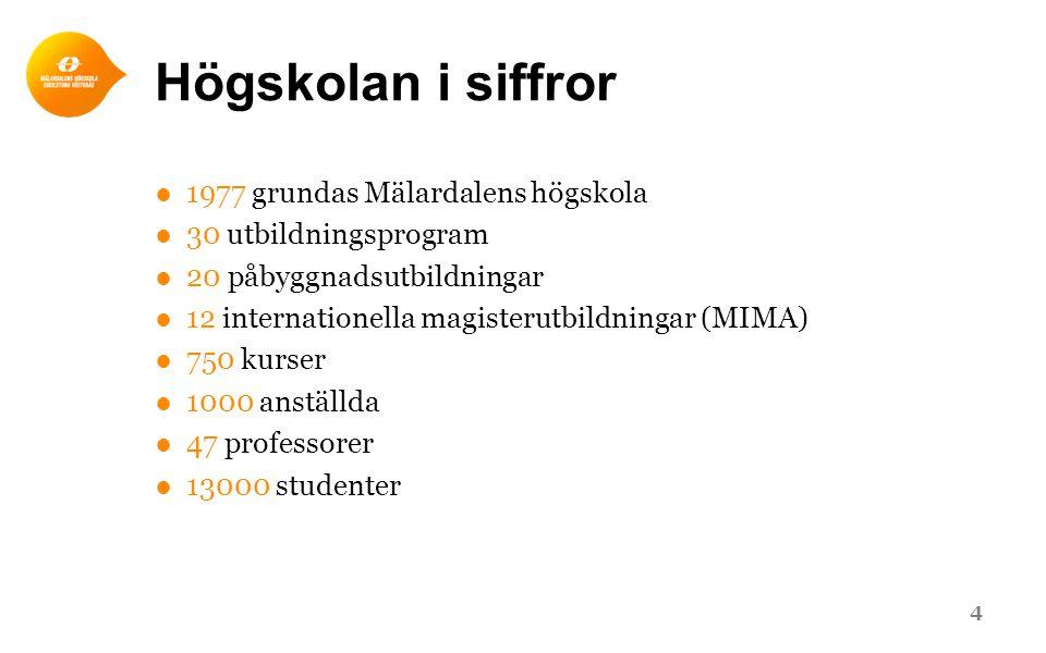 Stort, nära och tryggt I den expansiva Mälardalsregionen med 3 miljoner invånare Gratis bussar mellan campusorterna Centrala campus Bostadsgaranti för nyinflyttade studenter 5 Stockholm Umeå Göteborg Malmö Västerås Eskilstuna