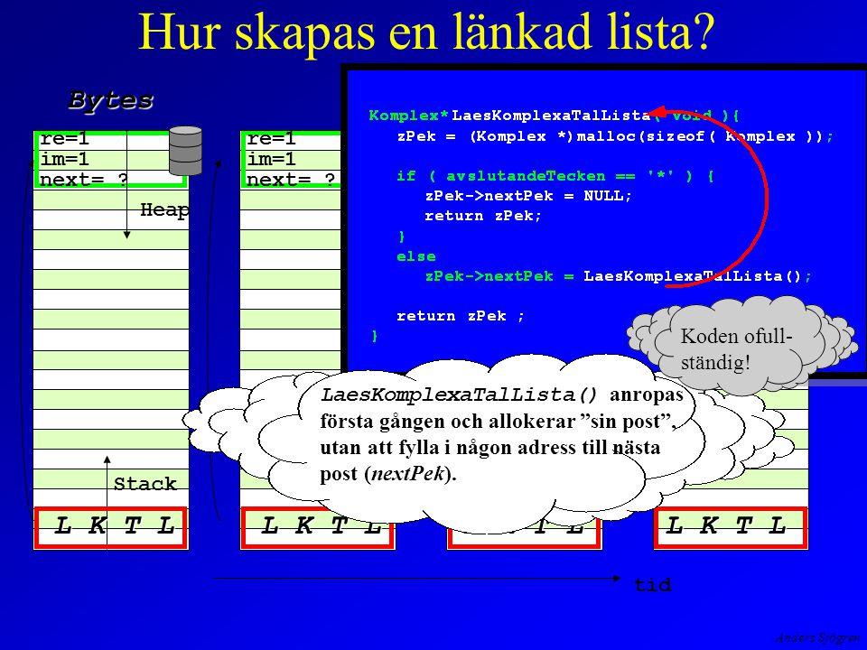 Anders Sjögren Hur skapas en länkad lista. Stack Bytes re=1 im=1 next= .