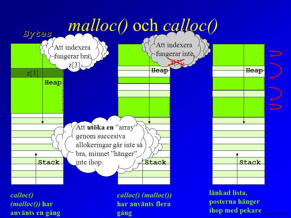 Anders Sjögren malloc() och calloc() Stack Bytes Heap Stack Heap Stack Heap calloc() (malloc()) har använts en gång calloc() (malloc()) har använts flera gång länkad lista, posterna hänger ihop med pekare Att indexera fungerar bra, z[3] Att indexera fungerar inte, z[3] z[3] Att indexera fungerar bra, z[3] Att utöka en array genom succesiva allokeringar går inte så bra, minnet hänger inte ihop.