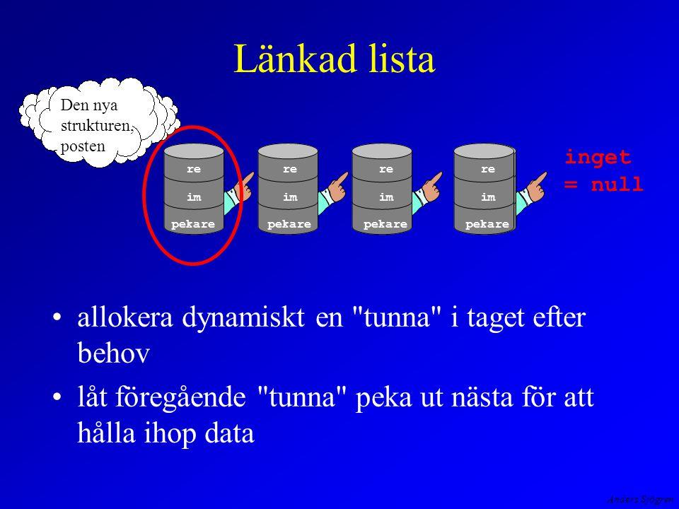 Anders Sjögren Länkad lista allokera dynamiskt en tunna i taget efter behov låt föregående tunna peka ut nästa för att hålla ihop data inget = null re im pekare re im pekare re im pekare re im pekare Den nya strukturen, posten