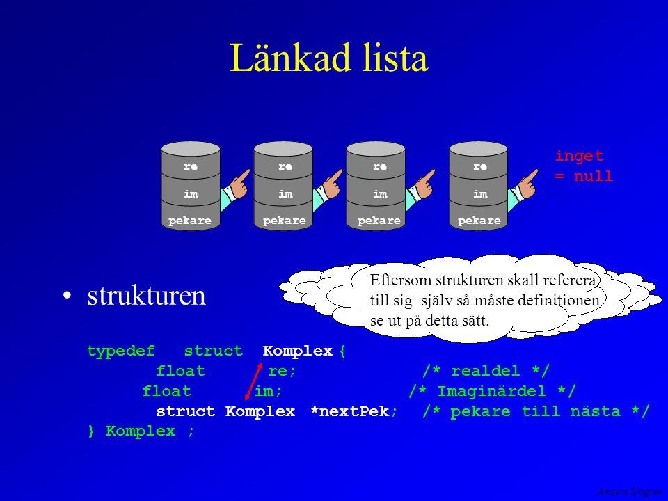 Anders Sjögren Länkad lista strukturen inget = null typedefstruct Komplex{ floatre; /* realdel */ float im; /* Imaginärdel */ struct Komplex*nextPek; /* pekare till nästa */ } Komplex ; re im pekare re im pekare re im pekare re im pekare Eftersom strukturen skall referera till sig själv så måste definitionen se ut på detta sätt.