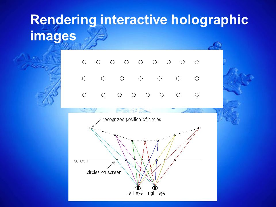 Rendering interactive holographic images
