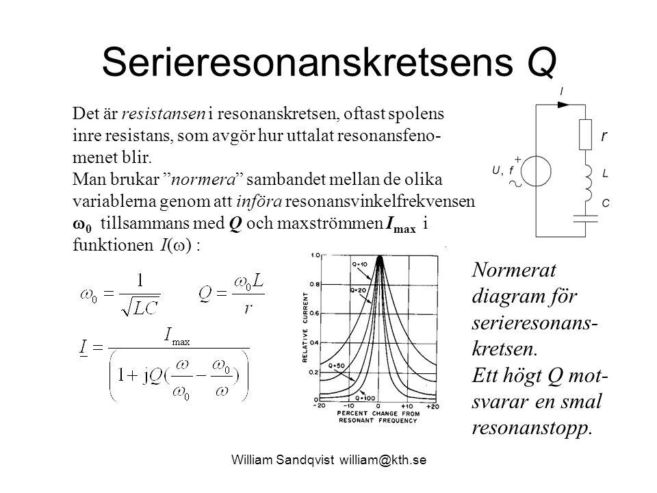 William Sandqvist william@kth.se Serieresonanskretsens Q Det är resistansen i resonanskretsen, oftast spolens inre resistans, som avgör hur uttalat re