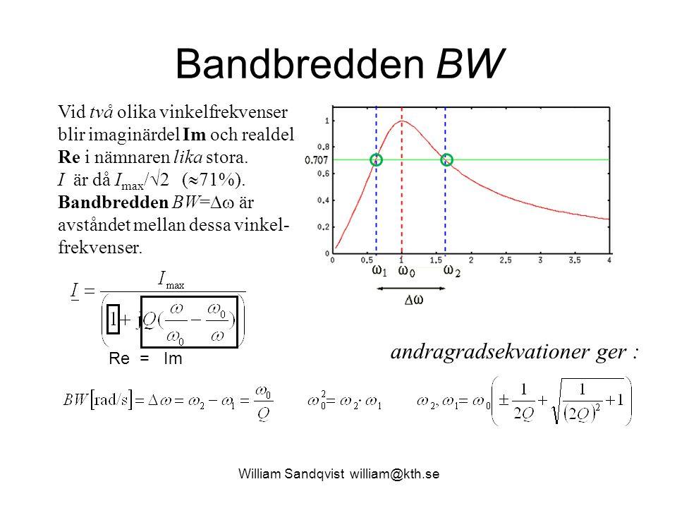 William Sandqvist william@kth.se Bandbredden BW Vid två olika vinkelfrekvenser blir imaginärdel Im och realdel Re i nämnaren lika stora. I är då I max