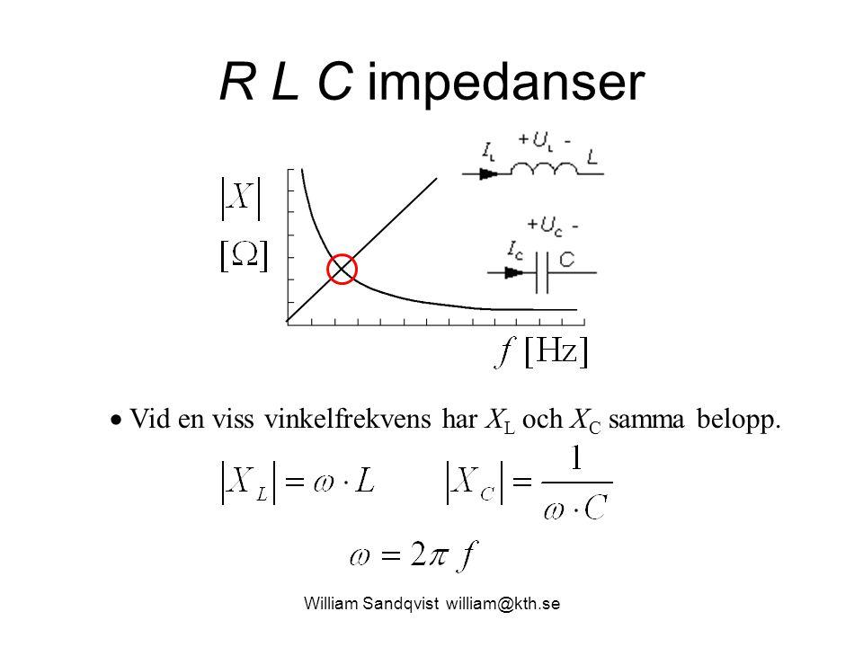 William Sandqvist william@kth.se R L C impedanser  Vid en viss vinkelfrekvens har X L och X C samma belopp.