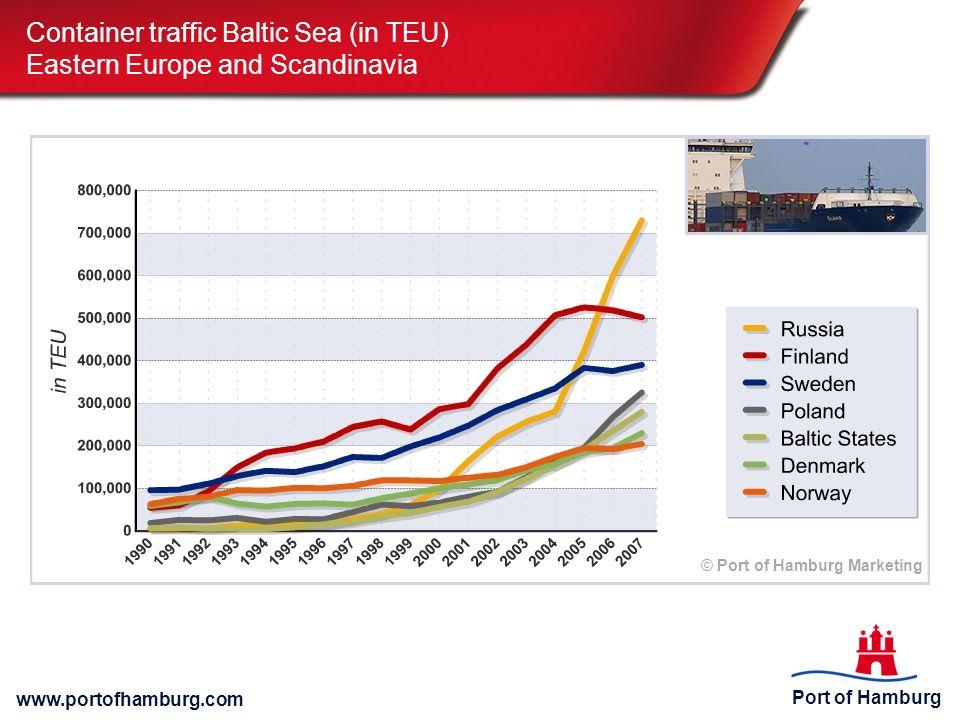 Port of Hamburg www.portofhamburg.com Container traffic Baltic Sea (in TEU) Eastern Europe and Scandinavia incl.
