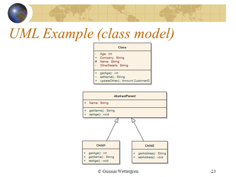 © Gunnar Wettergren23 UML Example (class model)