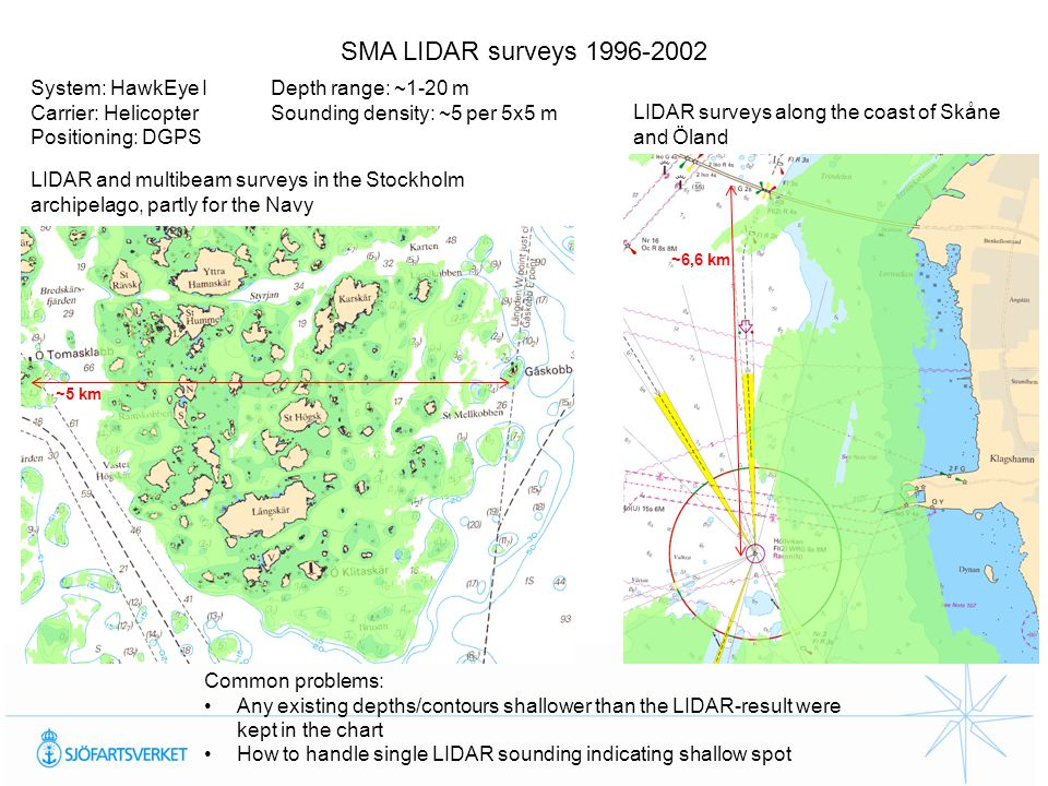 SMA LIDAR surveys 1996-2002 System: HawkEye I Carrier: Helicopter Positioning: DGPS ~5 km ~6,6 km LIDAR and multibeam surveys in the Stockholm archipelago, partly for the Navy LIDAR surveys along the coast of Skåne and Öland Common problems: Any existing depths/contours shallower than the LIDAR-result were kept in the chart How to handle single LIDAR sounding indicating shallow spot Depth range: ~1-20 m Sounding density: ~5 per 5x5 m