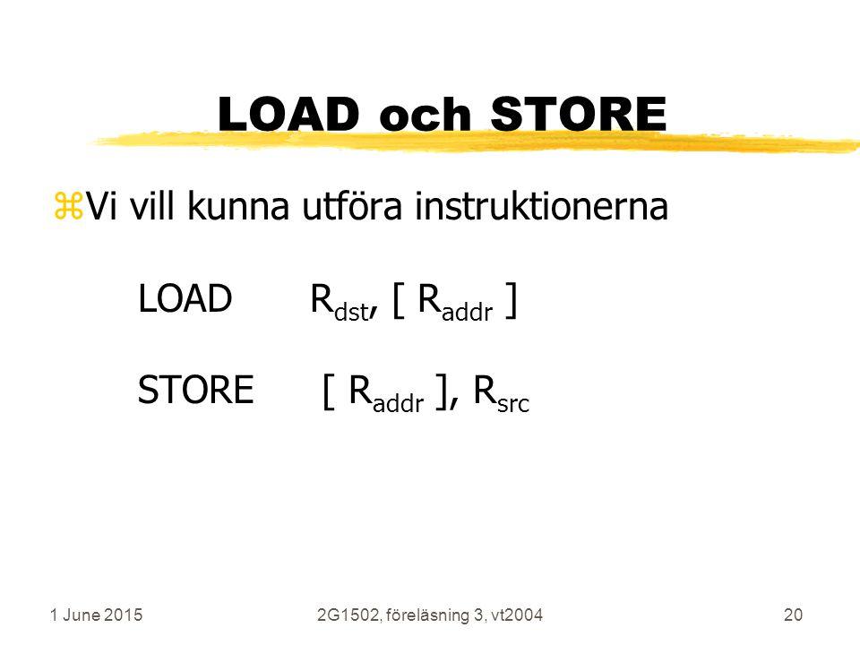 1 June 20152G1502, föreläsning 3, vt200420 LOAD och STORE zVi vill kunna utföra instruktionerna LOADR dst, [ R addr ] STORE [ R addr ], R src