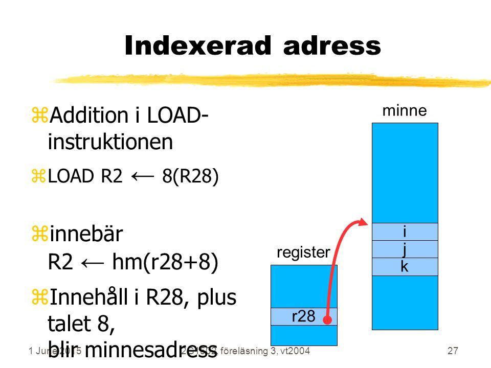1 June 20152G1502, föreläsning 3, vt200427 Indexerad adress zAddition i LOAD- instruktionen zLOAD R2 ← 8(R28) zinnebär R2 ← hm(r28+8) zInnehåll i R28, plus talet 8, blir minnesadress minne i j k register r28