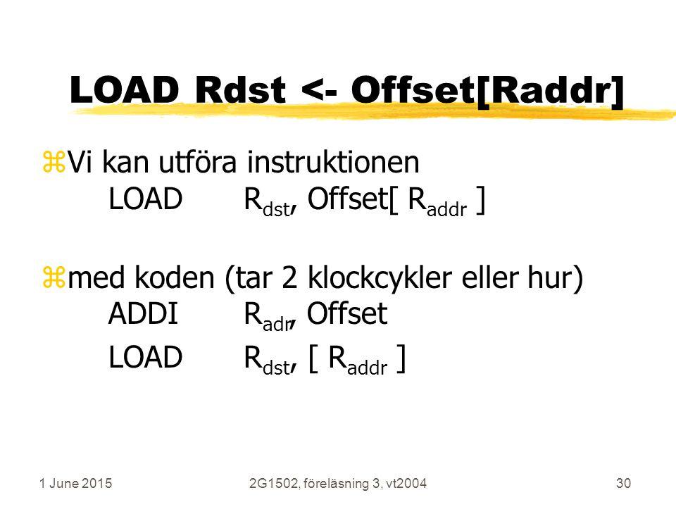 1 June 20152G1502, föreläsning 3, vt200430 LOAD Rdst <- Offset[Raddr] zVi kan utföra instruktionen LOADR dst, Offset[ R addr ] zmed koden (tar 2 klockcykler eller hur) ADDIR adr, Offset LOADR dst, [ R addr ]
