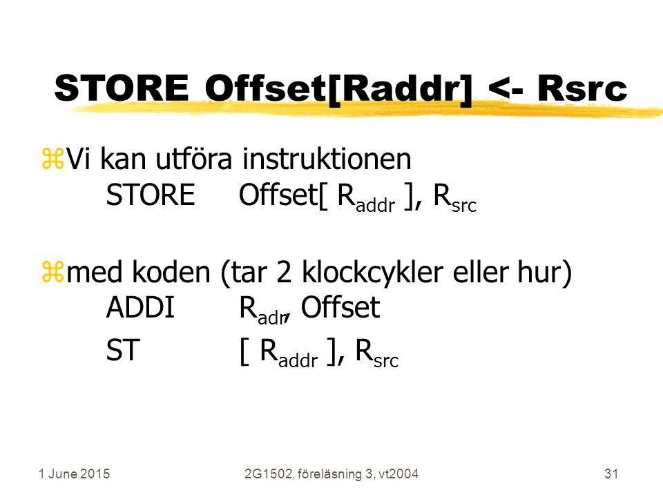 1 June 20152G1502, föreläsning 3, vt200431 STORE Offset[Raddr] <- Rsrc zVi kan utföra instruktionen STOREOffset[ R addr ], R src zmed koden (tar 2 klockcykler eller hur) ADDIR adr, Offset ST[ R addr ], R src