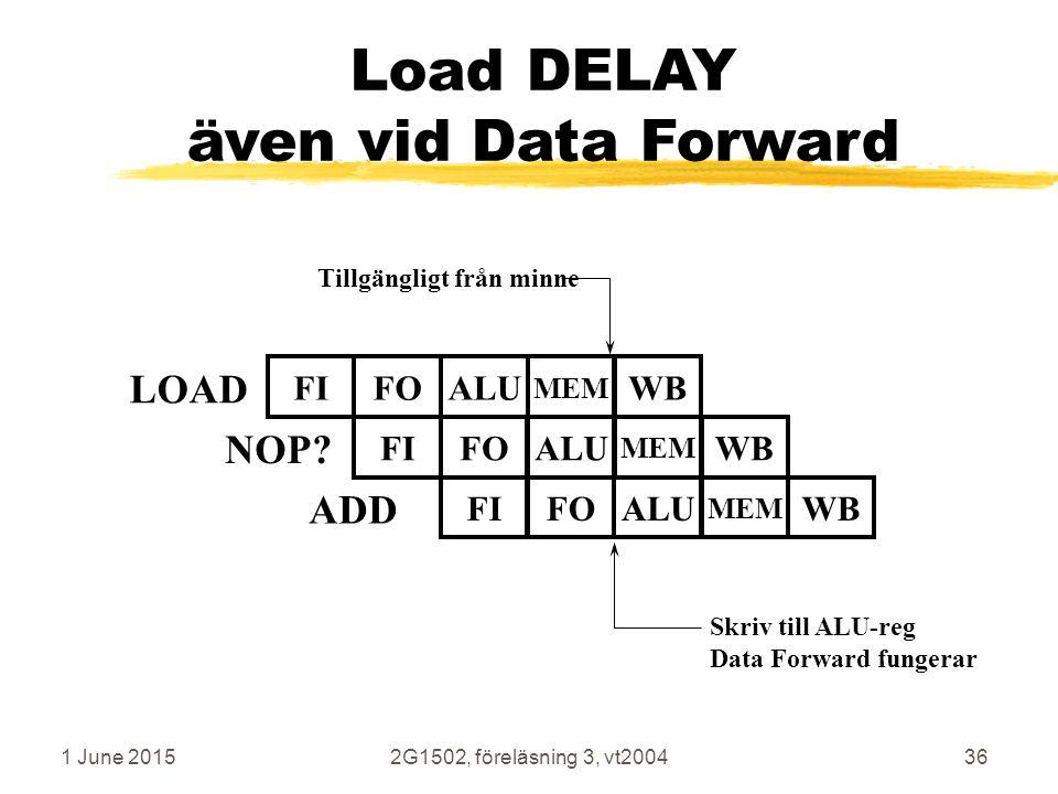 1 June 20152G1502, föreläsning 3, vt200436 Load DELAY även vid Data Forward LOAD FIFOALUWB MEM ADD Tillgängligt från minne FIFOALUWB MEM Skriv till ALU-reg Data Forward fungerar FIFOALUWB MEM NOP