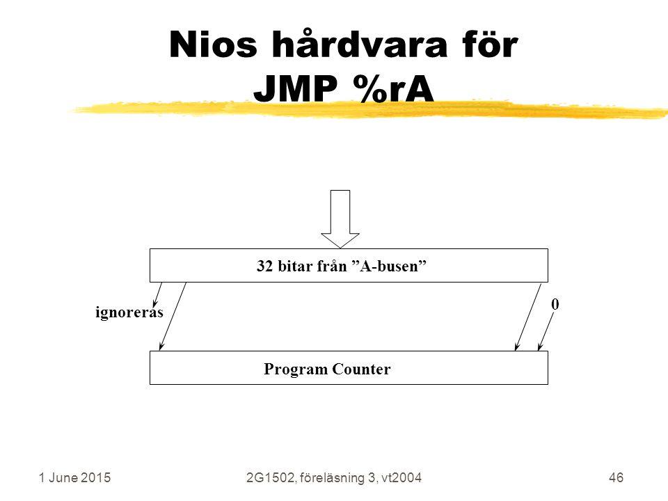 1 June 20152G1502, föreläsning 3, vt200446 Nios hårdvara för JMP %rA 32 bitar från A-busen Program Counter 0 ignoreras