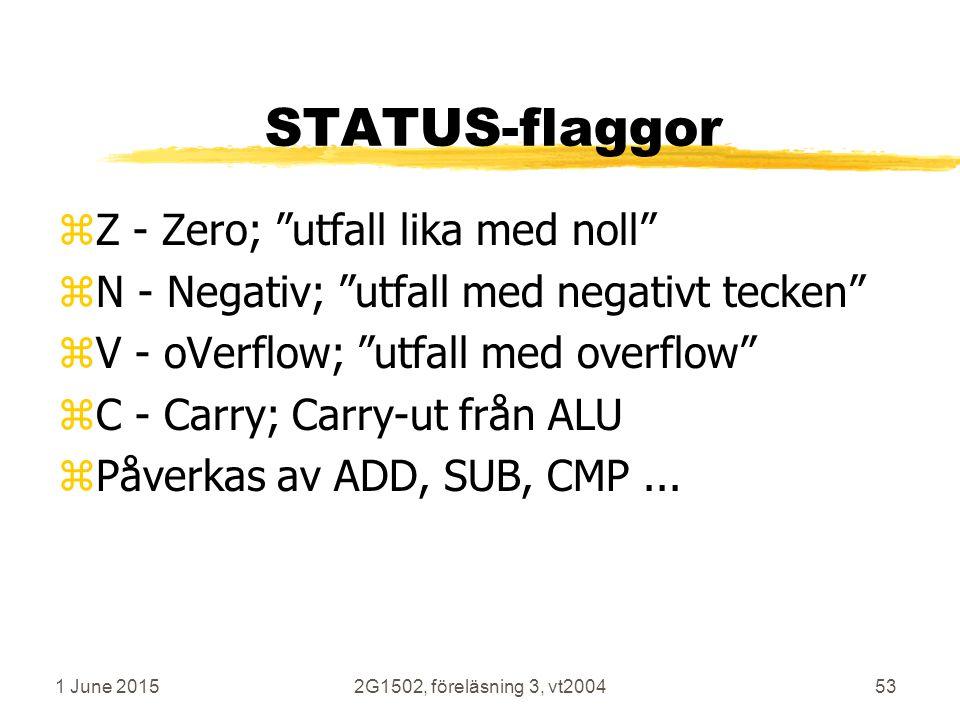 1 June 20152G1502, föreläsning 3, vt200453 STATUS-flaggor zZ - Zero; utfall lika med noll zN - Negativ; utfall med negativt tecken zV - oVerflow; utfall med overflow zC - Carry; Carry-ut från ALU zPåverkas av ADD, SUB, CMP...