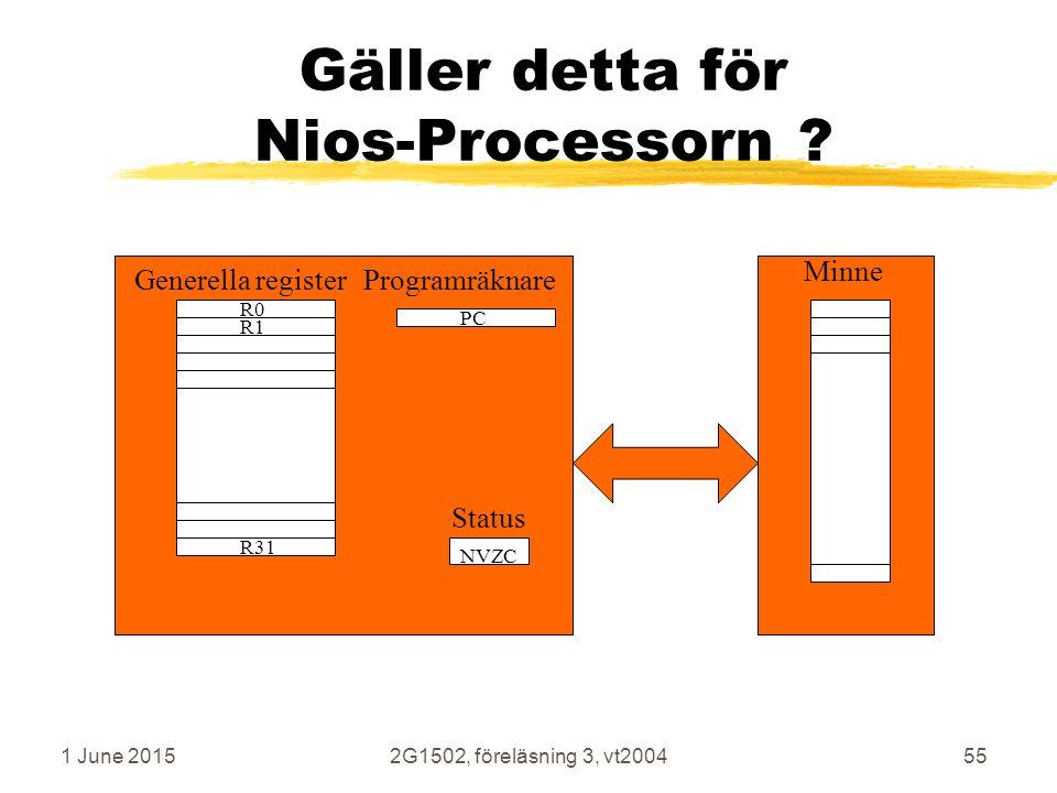 1 June 20152G1502, föreläsning 3, vt200455 Gäller detta för Nios-Processorn .