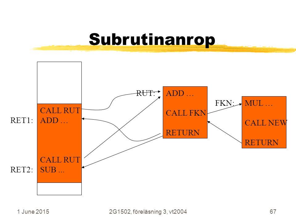 1 June 20152G1502, föreläsning 3, vt200467 Subrutinanrop CALL RUT RET1:ADD … CALL RUT RET2:SUB...