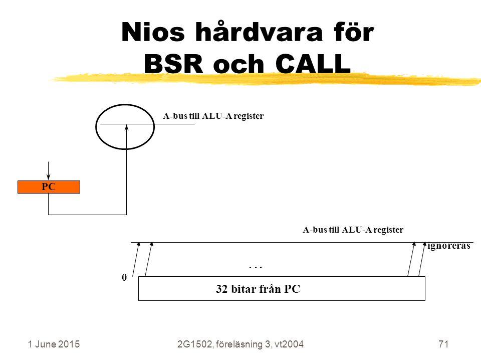1 June 20152G1502, föreläsning 3, vt200471 Nios hårdvara för BSR och CALL 0 PC A-bus till ALU-A register 32 bitar från PC ignoreras...