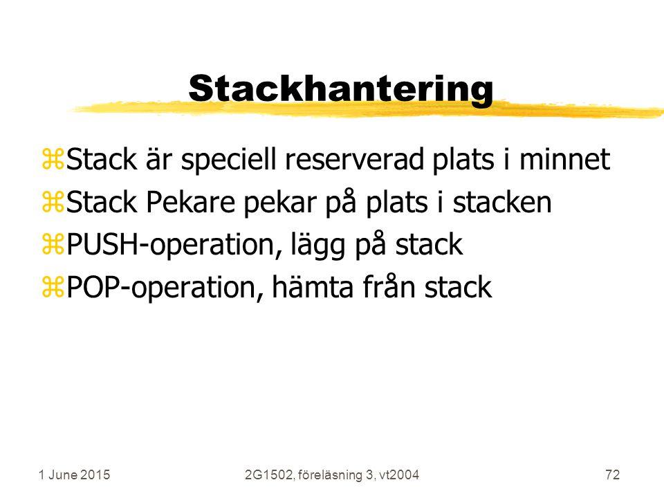 1 June 20152G1502, föreläsning 3, vt200472 Stackhantering zStack är speciell reserverad plats i minnet zStack Pekare pekar på plats i stacken zPUSH-operation, lägg på stack zPOP-operation, hämta från stack