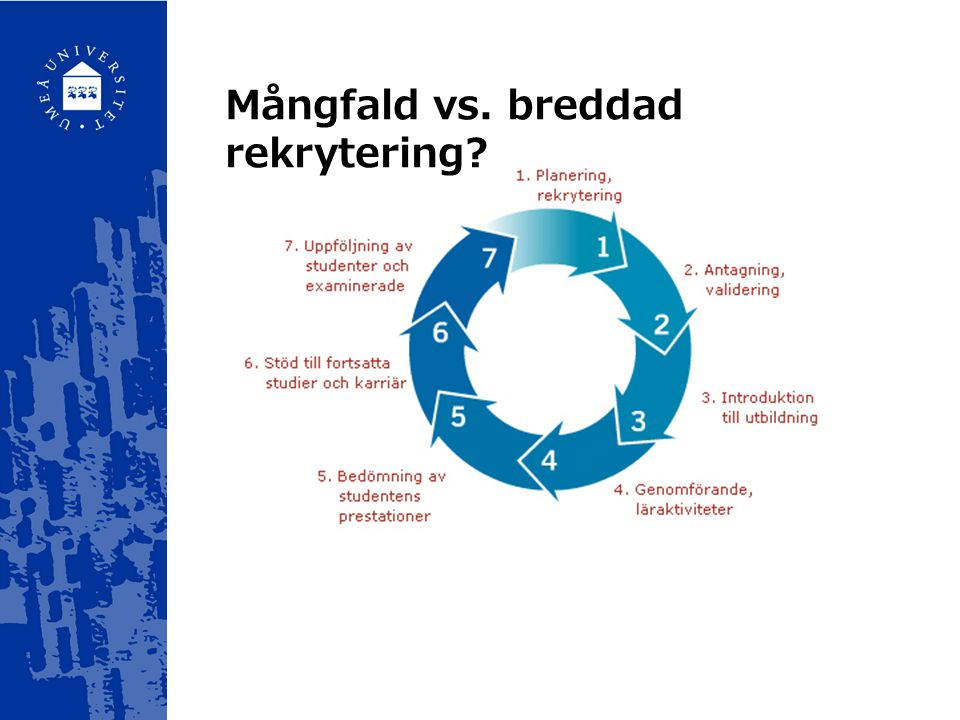 Mångfald vs. breddad rekrytering?