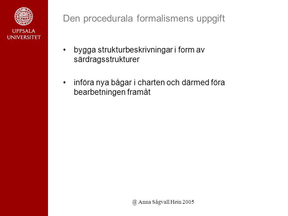 @ Anna Sågvall Hein 2005 Den procedurala formalismens uppgift bygga strukturbeskrivningar i form av särdragsstrukturer införa nya bågar i charten och därmed föra bearbetningen framåt