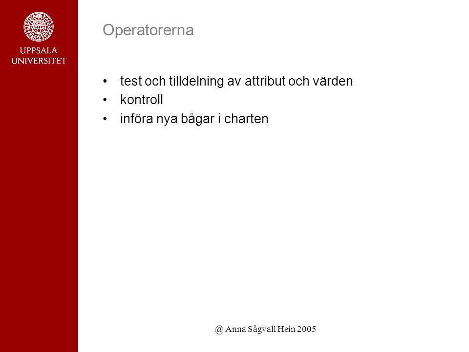@ Anna Sågvall Hein 2005 Operatorerna test och tilldelning av attribut och värden kontroll införa nya bågar i charten