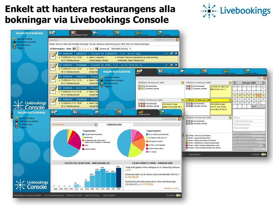 Enkelt att hantera restaurangens alla bokningar via Livebookings Console