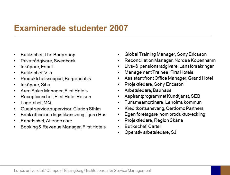 Lunds universitet / Campus Helsingborg / Institutionen för Service Management Examinerade studenter 2007 Butikschef, The Body shop Privatrådgivare, Sw
