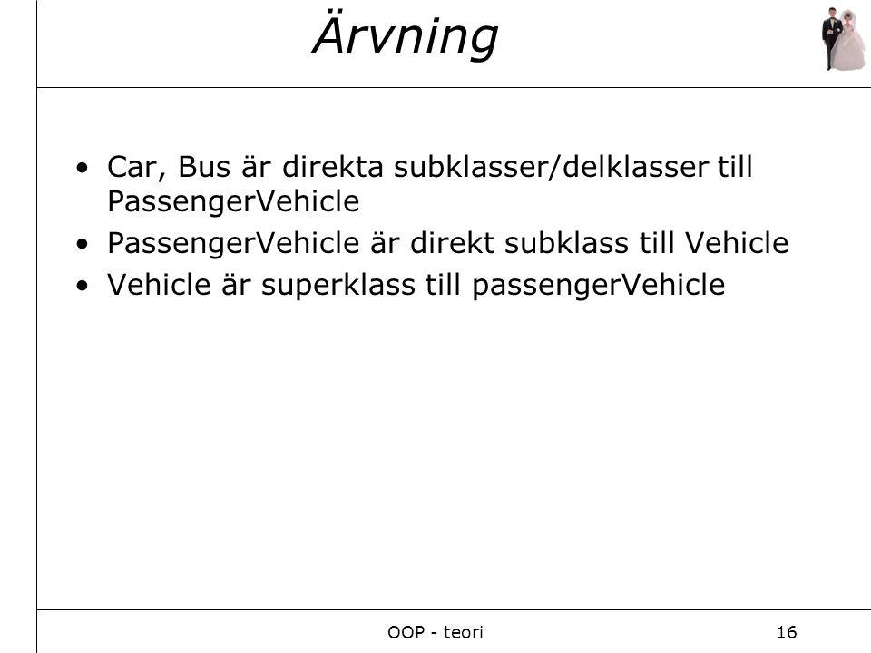 OOP - teori16 Ärvning Car, Bus är direkta subklasser/delklasser till PassengerVehicle PassengerVehicle är direkt subklass till Vehicle Vehicle är superklass till passengerVehicle