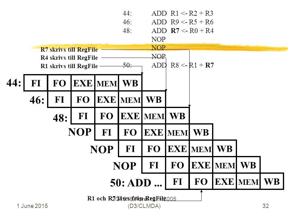 1 June 2015 2G1518, Förel 10, ht2005 (D3/CLMDA)32 44: 46: 44:ADD R1 <- R2 + R3 46:ADD R9 <- R5 + R6 48:ADD R7 <- R0 + R4 NOP 50:ADD R8 <- R1 + R7 48: R4 skrivs till RegFile R1 och R7 läses från RegFile R1 skrivs till RegFile FIFOEXEWB MEM FIFOEXEWB MEM FIFOEXEWB MEM FIFOEXEWB MEM R7 skrivs till RegFile 50: ADD...