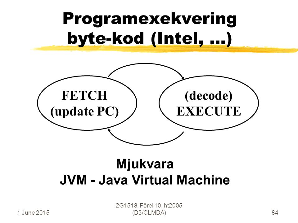 1 June 2015 2G1518, Förel 10, ht2005 (D3/CLMDA)84 Programexekvering byte-kod (Intel, …) FETCH (update PC) (decode) EXECUTE Mjukvara JVM - Java Virtual Machine